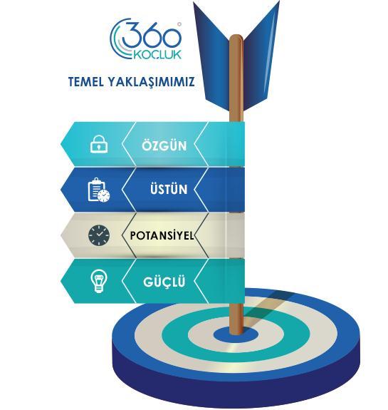 360°KOÇLUK VE EĞİTİM SİSTEMİ
